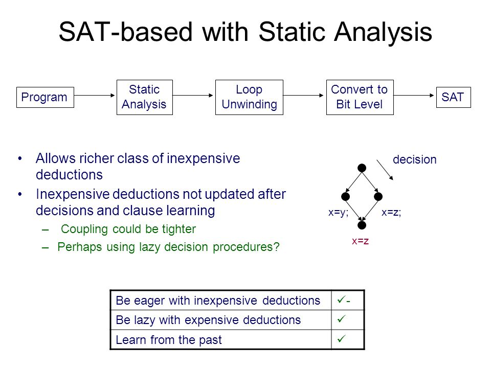 SAT-based with Static Analysis Allows richer class of inexpensive deductions Inexpensive deductions not updated after decisions and clause learning –