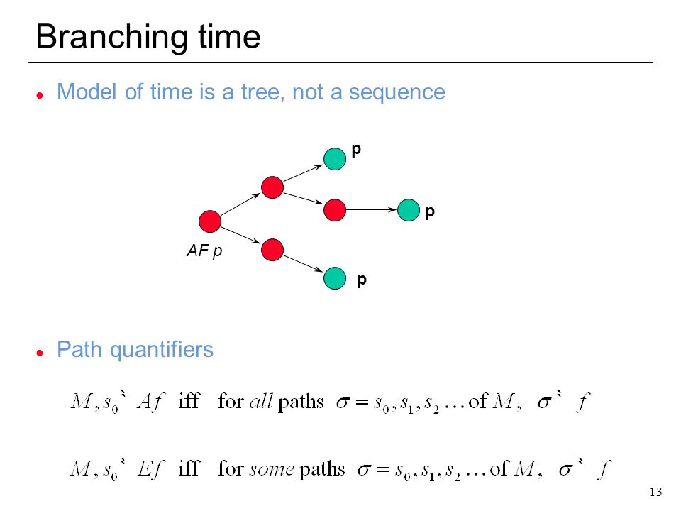 13 Branching time l Model of time is a tree, not a sequence l Path quantifiers AF p p p p