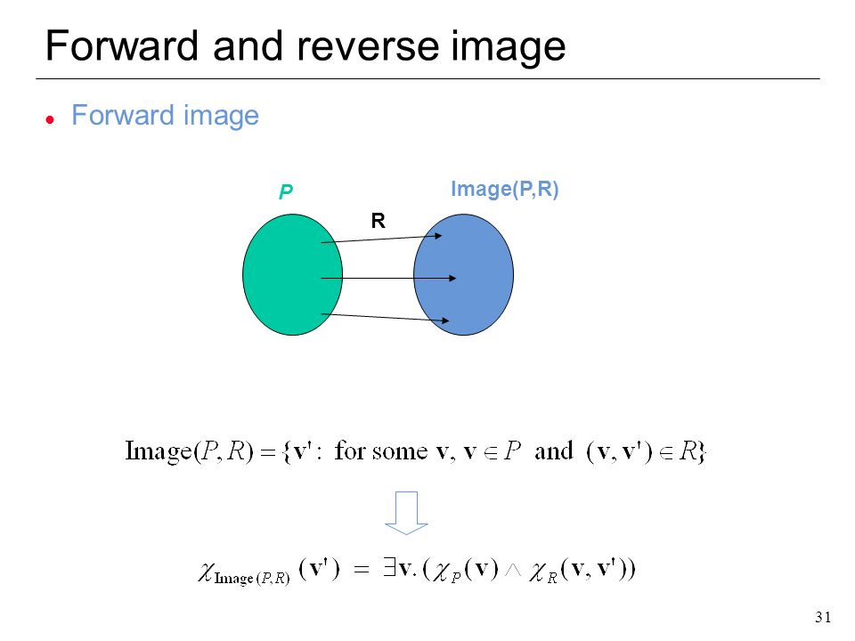 31 Forward and reverse image l Forward image P R Image(P,R)