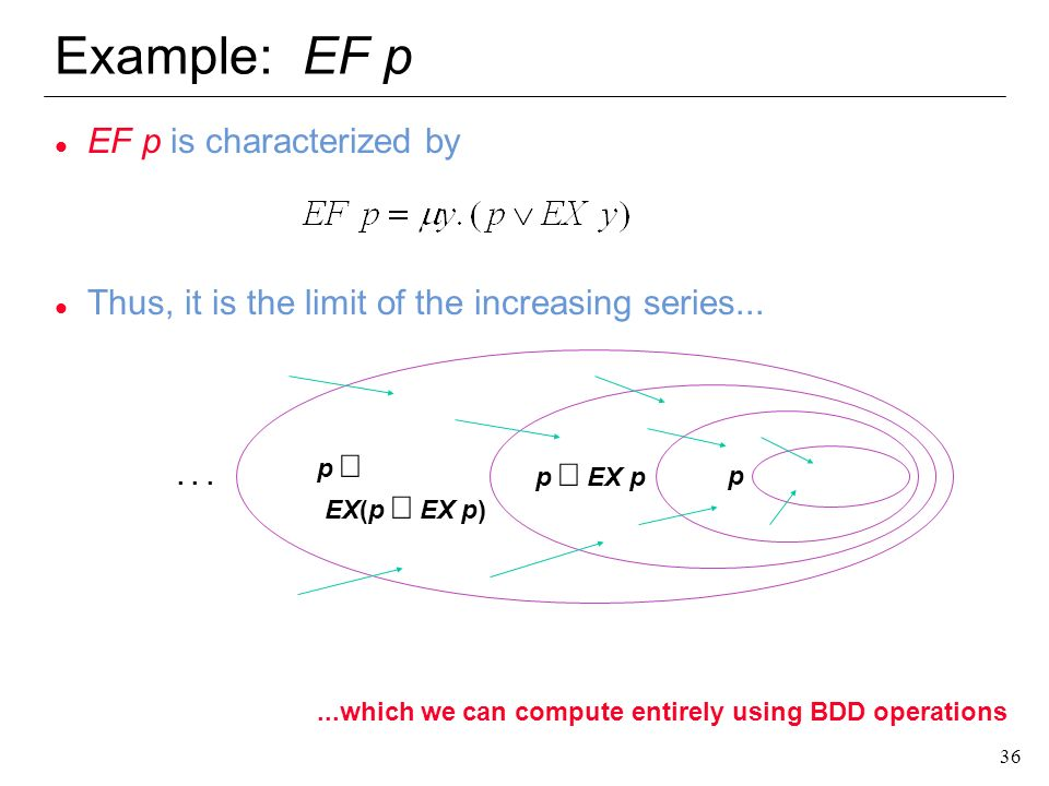36 Example: EF p l EF p is characterized by l Thus, it is the limit of the increasing series... p p EX p p EX(p EX p)......which we can compute entire