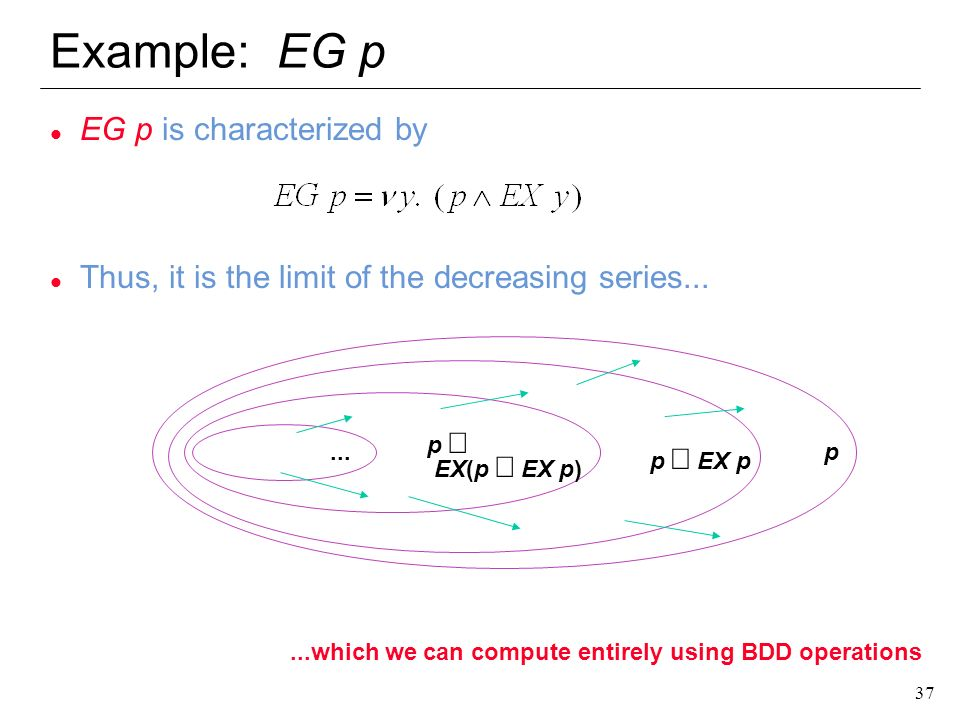 37 Example: EG p l EG p is characterized by l Thus, it is the limit of the decreasing series......which we can compute entirely using BDD operations p