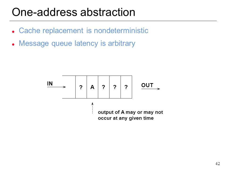 42 One-address abstraction l Cache replacement is nondeterministic l Message queue latency is arbitrary IN OUT ? A??? output of A may or may not occur