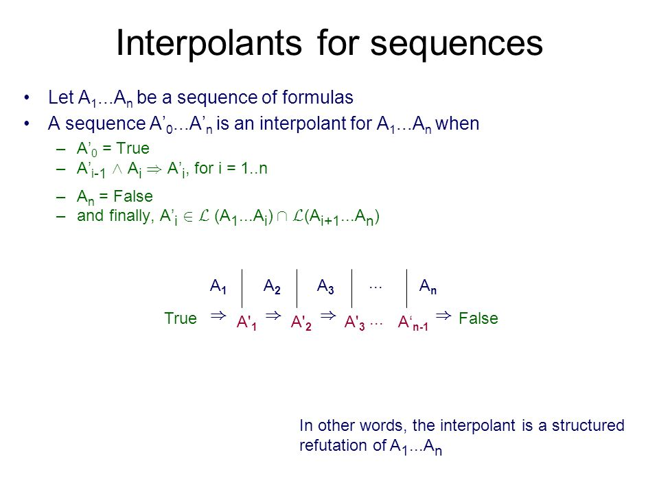 Interpolants for sequences Let A 1...A n be a sequence of formulas A sequence A 0...A n is an interpolant for A 1...A n when –A 0 = True –A i -1 ^ A i
