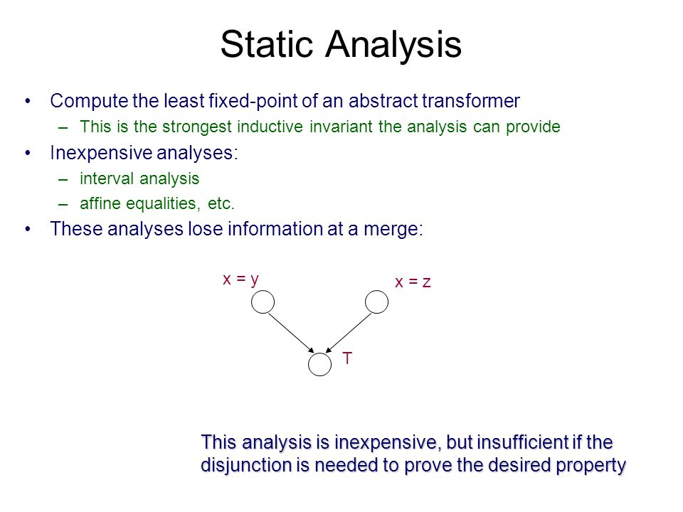 Static Analysis Compute the least fixed-point of an abstract transformer –This is the strongest inductive invariant the analysis can provide Inexpensive analyses: –interval analysis –affine equalities, etc.