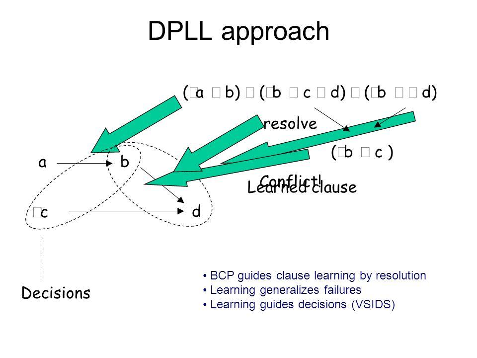 Expressiveness hierarchy CanonicalHeapAbstractions IndexedPredicateAbstraction PredicateAbstraction 8 FO(TC) QF Parameterized Abstract Domain InterpolantLanguage Expressiveness 8 FO