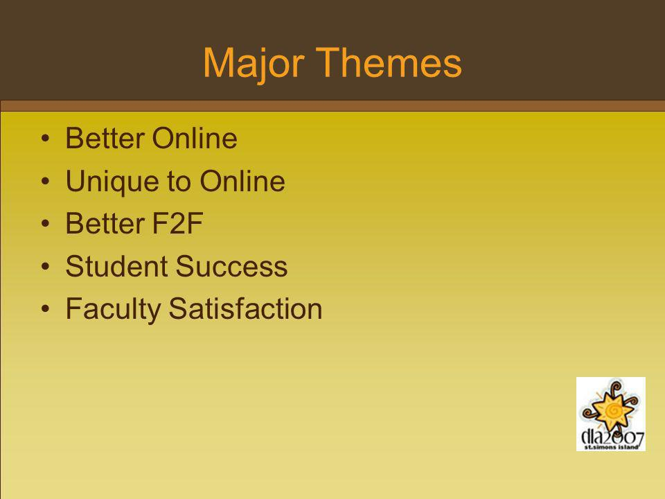 Major Themes Better Online Unique to Online Better F2F Student Success Faculty Satisfaction