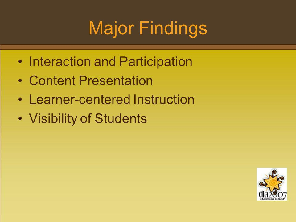 Major Findings Interaction and Participation Content Presentation Learner-centered Instruction Visibility of Students