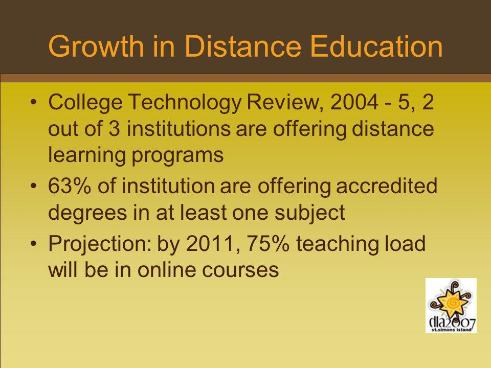 Growth in Distance Education College Technology Review, 2004 - 5, 2 out of 3 institutions are offering distance learning programs 63% of institution are offering accredited degrees in at least one subject Projection: by 2011, 75% teaching load will be in online courses