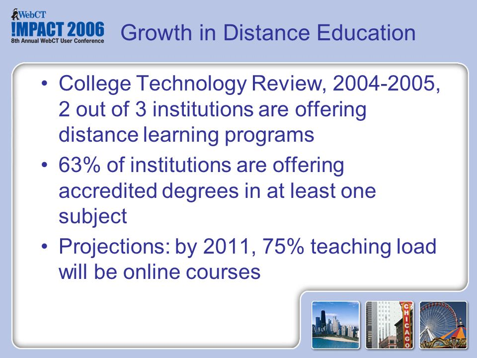 Growth in Distance Education College Technology Review, 2004-2005, 2 out of 3 institutions are offering distance learning programs 63% of institutions are offering accredited degrees in at least one subject Projections: by 2011, 75% teaching load will be online courses