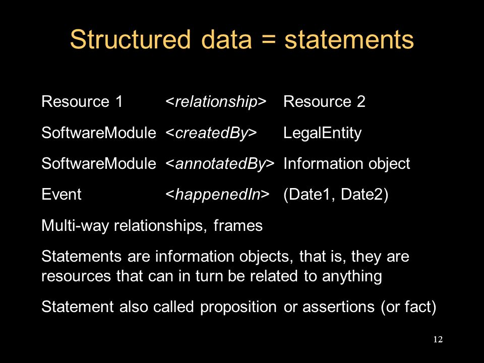 12 Structured data = statements Resource 1 Resource 2 SoftwareModule LegalEntity SoftwareModule Information object Event (Date1, Date2) Multi-way relationships, frames Statements are information objects, that is, they are resources that can in turn be related to anything Statement also called proposition or assertions (or fact)