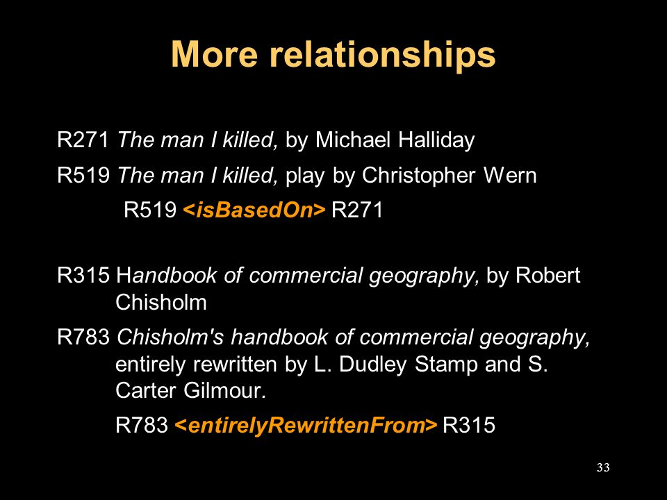 More relationships R271 The man I killed, by Michael Halliday R519 The man I killed, play by Christopher Wern R519 R271 R315 Handbook of commercial geography, by Robert Chisholm R783 Chisholm s handbook of commercial geography, entirely rewritten by L.