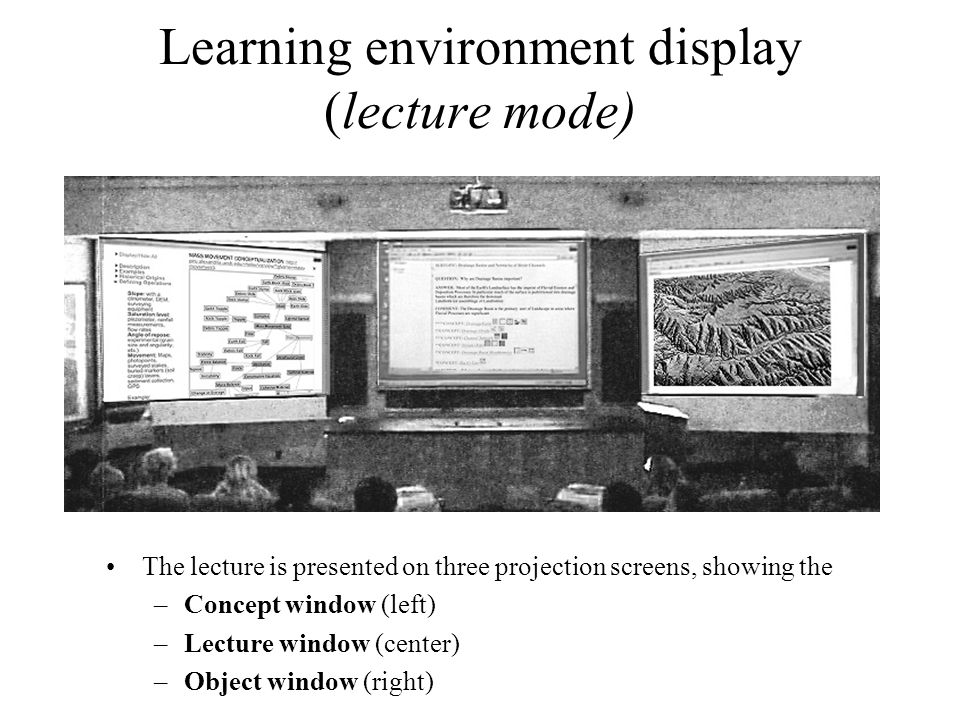 Learning environment display (lecture mode) The lecture is presented on three projection screens, showing the –Concept window (left) –Lecture window (center) –Object window (right)
