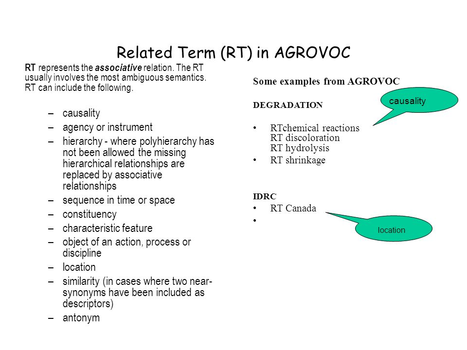 Related Term (RT) in AGROVOC RT represents the associative relation.