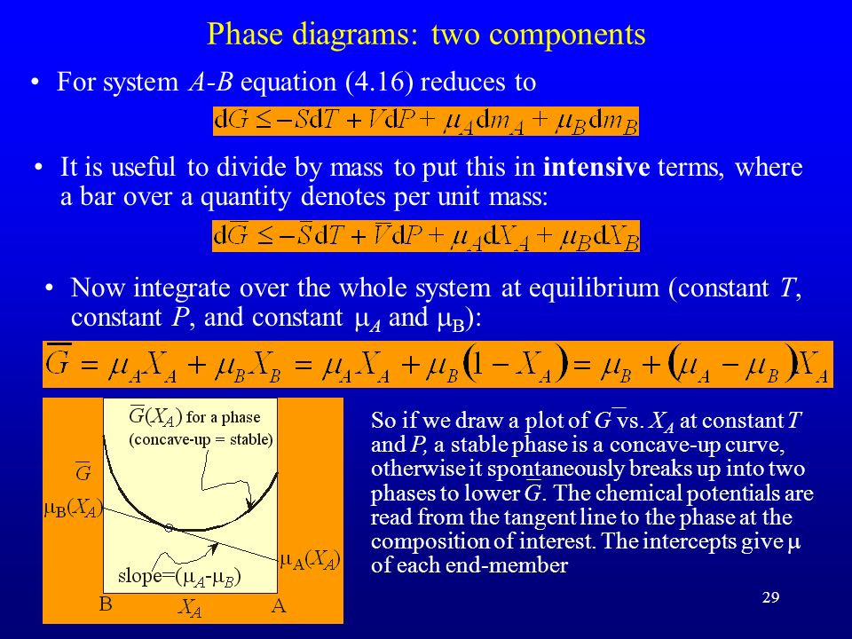 29 Phase diagrams: two components For system A-B equation (4.16) reduces to It is useful to divide by mass to put this in intensive terms, where a bar