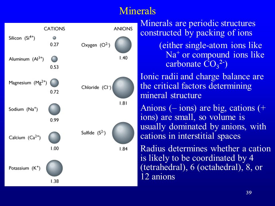 39 Minerals Minerals are periodic structures constructed by packing of ions (either single-atom ions like Na + or compound ions like carbonate CO 3 2-