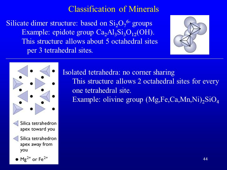 44 Classification of Minerals Silicate dimer structure: based on Si 2 O 7 6- groups Example: epidote group Ca 2 Al 3 Si 3 O 12 (OH). This structure al