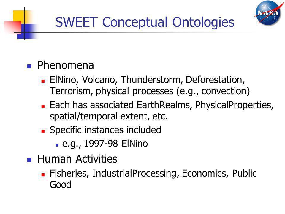 SWEET Conceptual Ontologies Phenomena ElNino, Volcano, Thunderstorm, Deforestation, Terrorism, physical processes (e.g., convection) Each has associat