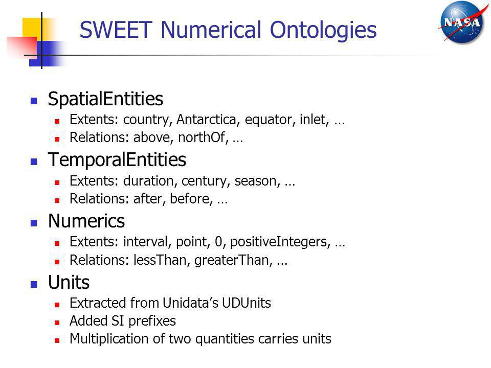 SWEET Numerical Ontologies SpatialEntities Extents: country, Antarctica, equator, inlet, … Relations: above, northOf, … TemporalEntities Extents: dura