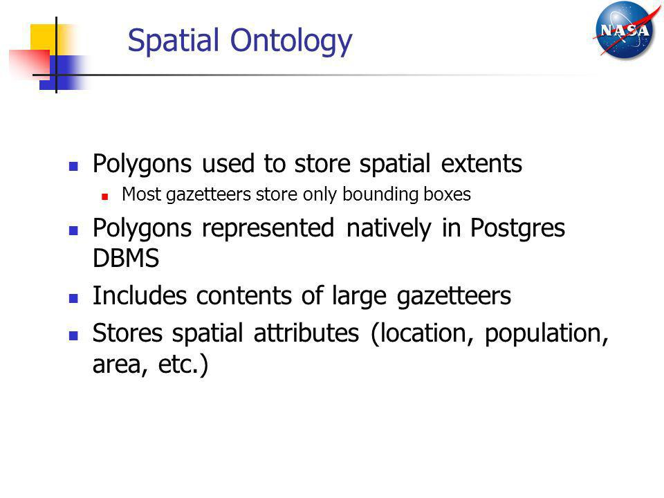 Spatial Ontology Polygons used to store spatial extents Most gazetteers store only bounding boxes Polygons represented natively in Postgres DBMS Inclu