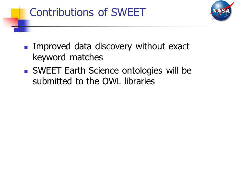 Contributions of SWEET Improved data discovery without exact keyword matches SWEET Earth Science ontologies will be submitted to the OWL libraries