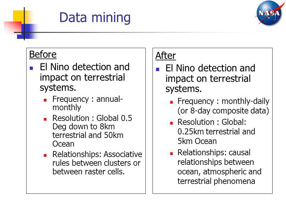 Data mining Before El Nino detection and impact on terrestrial systems. Frequency : annual- monthly Resolution : Global 0.5 Deg down to 8km terrestria