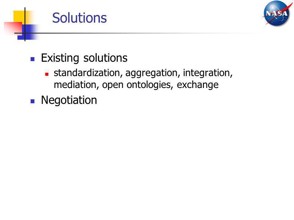 Solutions Existing solutions standardization, aggregation, integration, mediation, open ontologies, exchange Negotiation