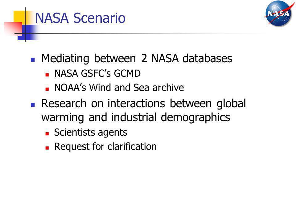 NASA Scenario Mediating between 2 NASA databases NASA GSFCs GCMD NOAAs Wind and Sea archive Research on interactions between global warming and indust