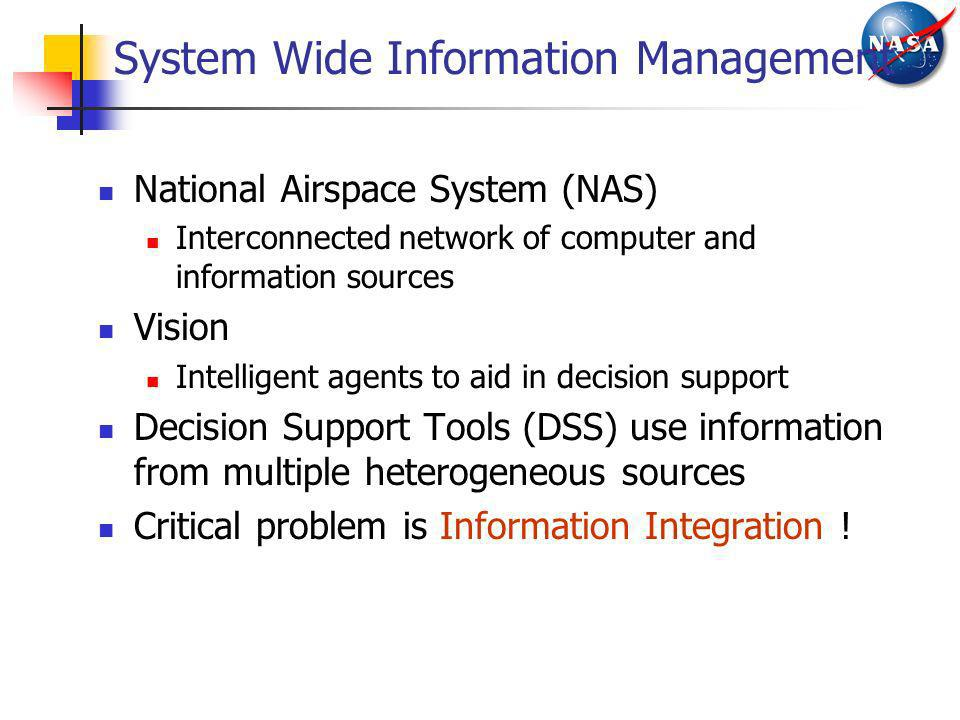 System Wide Information Management National Airspace System (NAS) Interconnected network of computer and information sources Vision Intelligent agents
