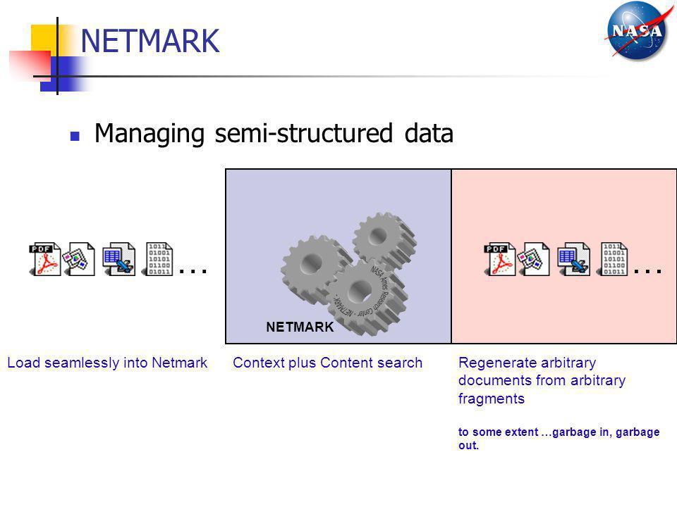NETMARK Managing semi-structured data … NETMARK … Load seamlessly into NetmarkContext plus Content searchRegenerate arbitrary documents from arbitrary