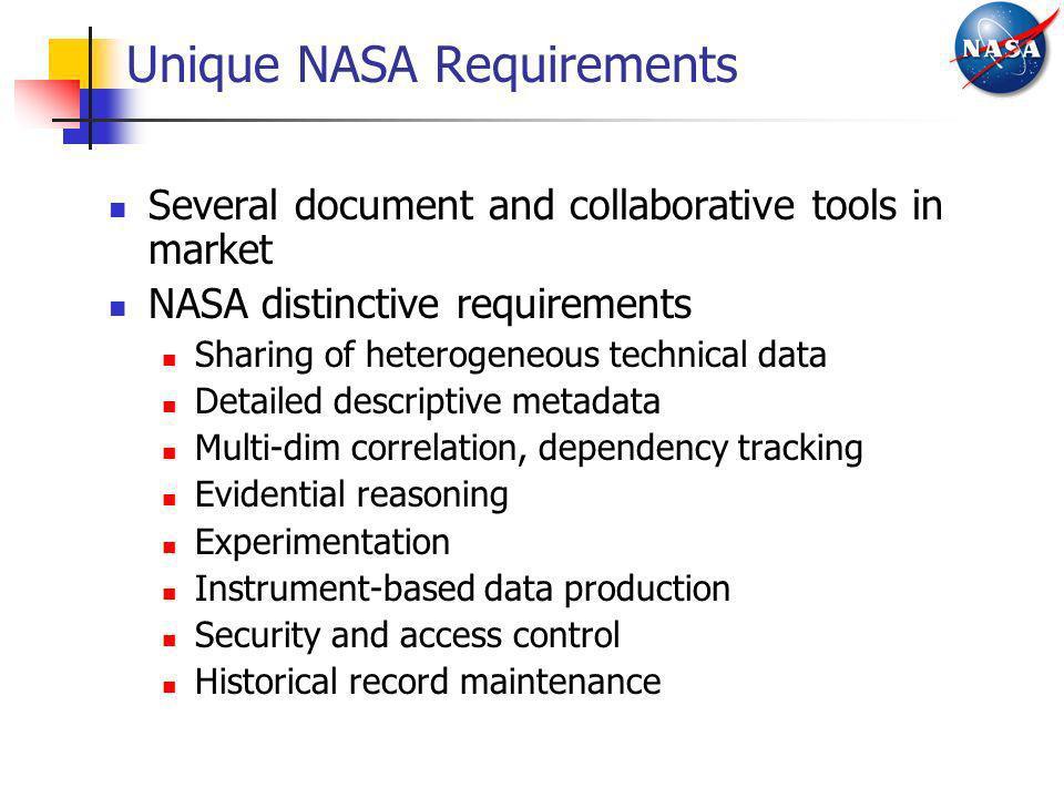 Unique NASA Requirements Several document and collaborative tools in market NASA distinctive requirements Sharing of heterogeneous technical data Deta