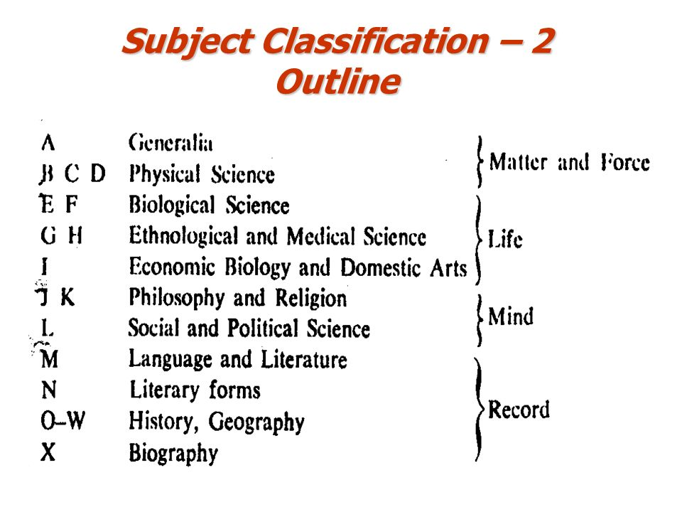 Subject Classification – 2 Outline