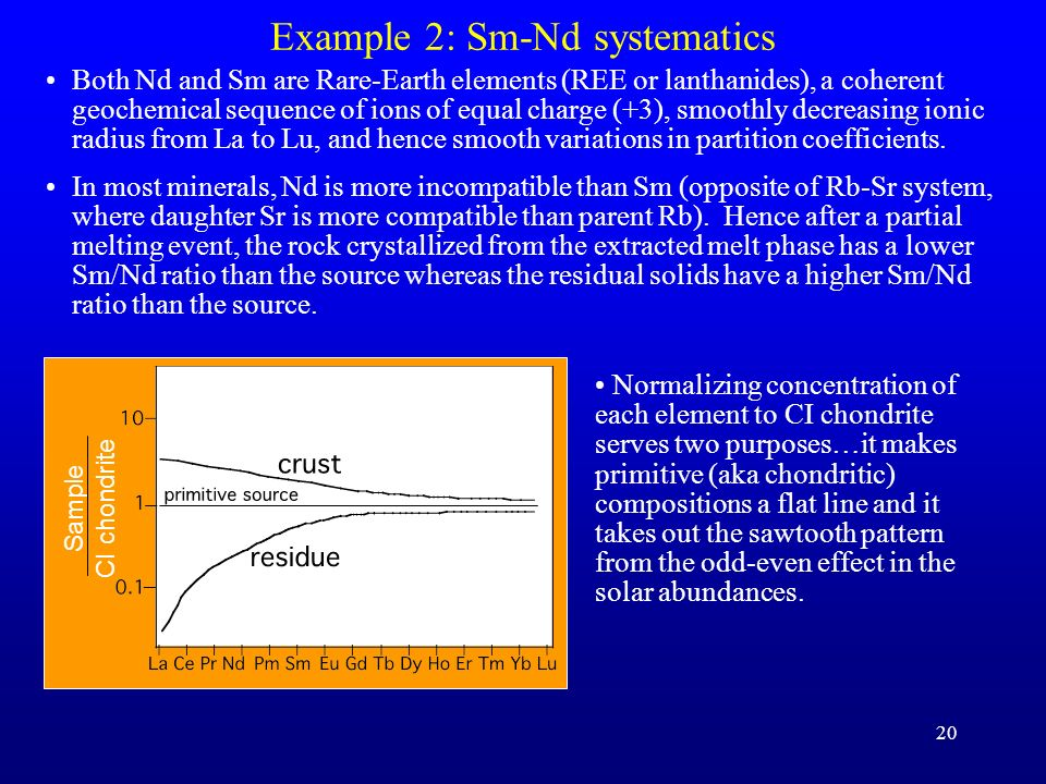 20 Example 2: Sm-Nd systematics Both Nd and Sm are Rare-Earth elements (REE or lanthanides), a coherent geochemical sequence of ions of equal charge (