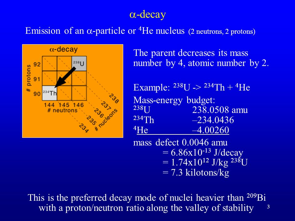 3 -decay Emission of an -particle or 4 He nucleus (2 neutrons, 2 protons) The parent decreases its mass number by 4, atomic number by 2. Example: 238