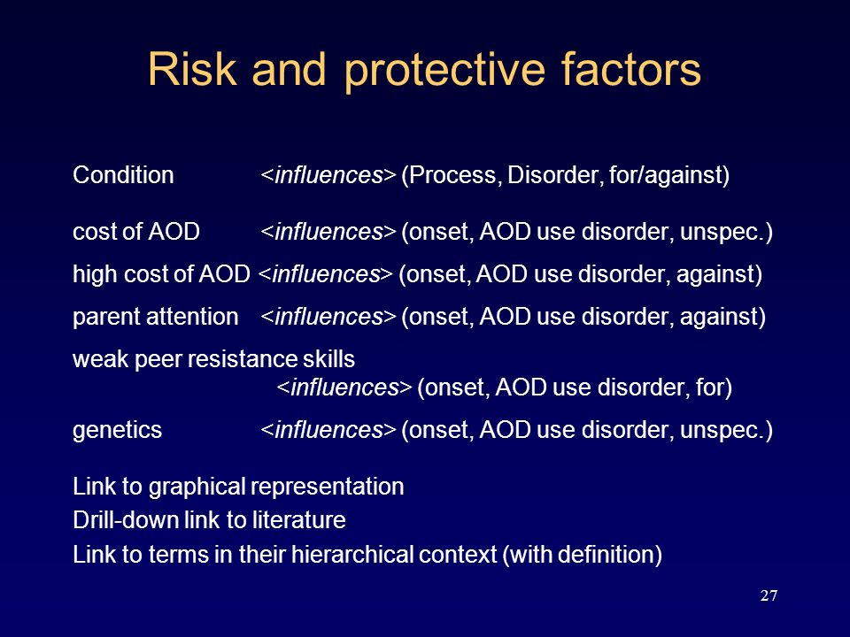 27 Risk and protective factors Condition (Process, Disorder, for/against) cost of AOD (onset, AOD use disorder, unspec.) high cost of AOD (onset, AOD use disorder, against) parent attention (onset, AOD use disorder, against) weak peer resistance skills (onset, AOD use disorder, for) genetics (onset, AOD use disorder, unspec.) Link to graphical representation Drill-down link to literature Link to terms in their hierarchical context (with definition)