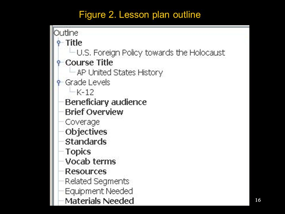 16 Figure 2. Lesson plan outline
