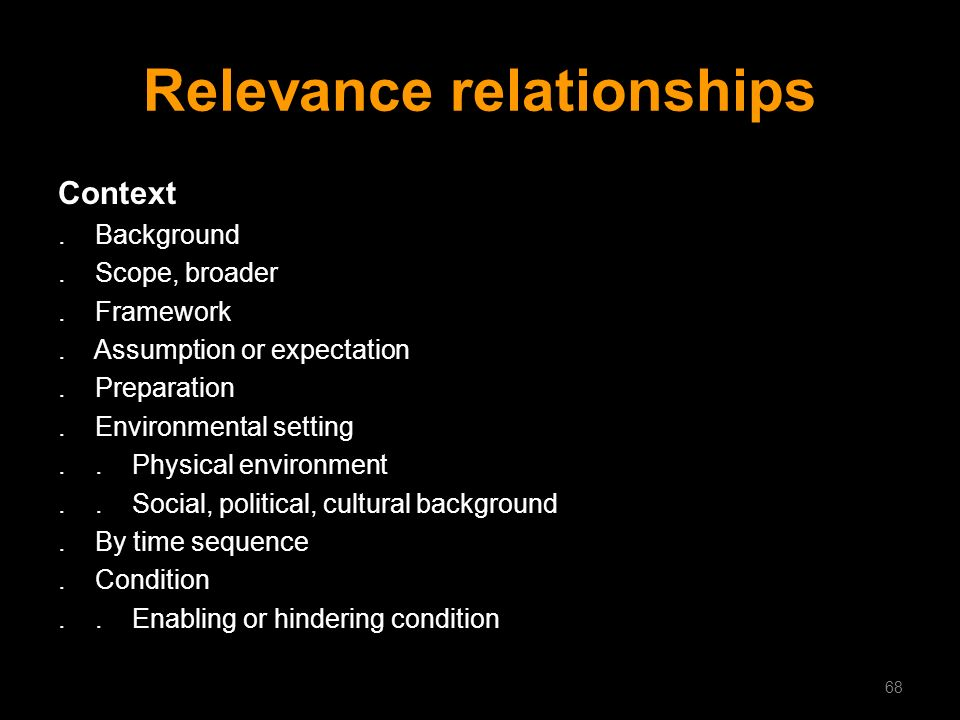 Relevance relationships Context. Background. Scope, broader. Framework. Assumption or expectation. Preparation. Environmental setting.. Physical envir