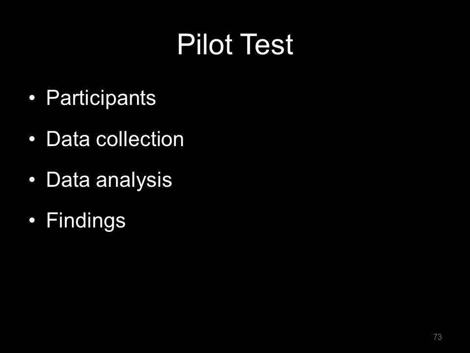 Pilot Test Participants Data collection Data analysis Findings 73