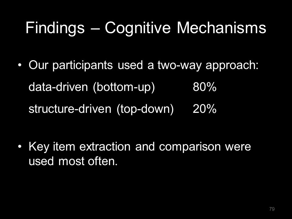 Findings – Cognitive Mechanisms Our participants used a two-way approach: data-driven (bottom-up) 80% structure-driven (top-down)20% Key item extracti