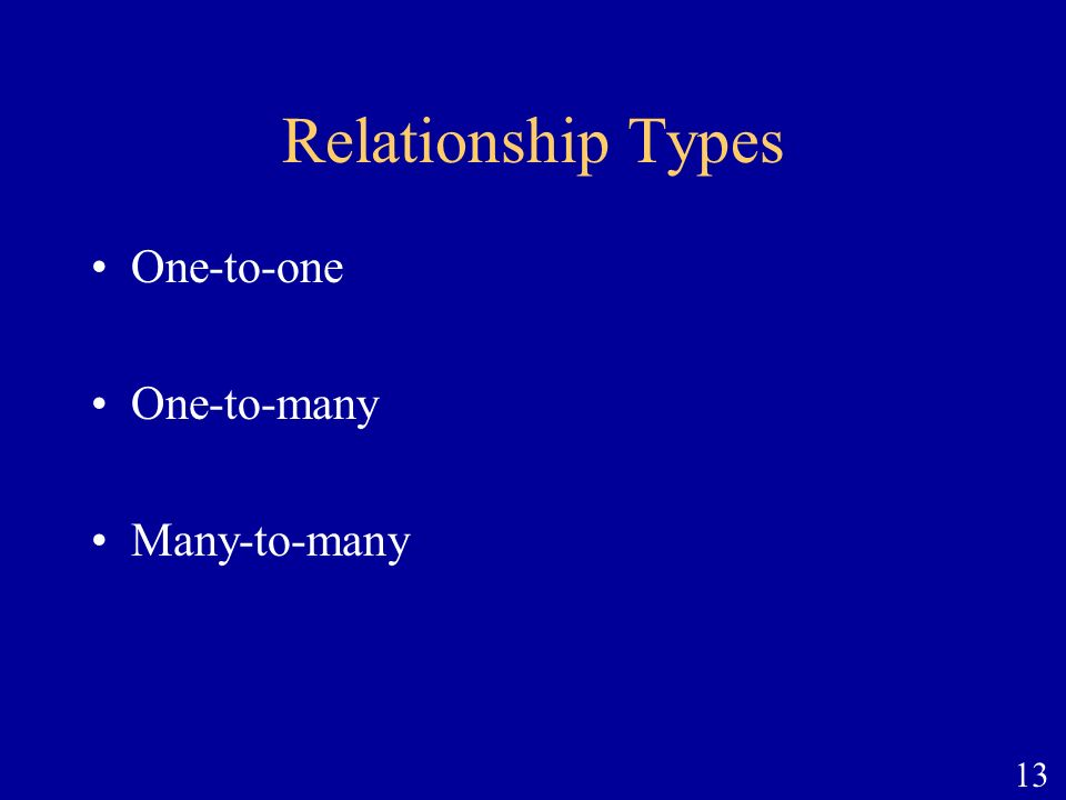 13 Relationship Types One-to-one One-to-many Many-to-many