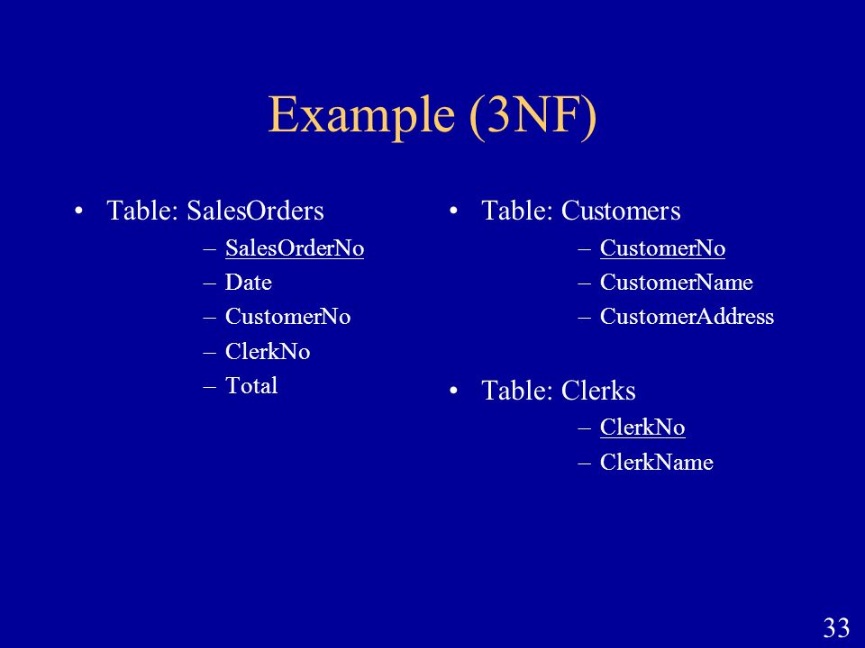 33 Example (3NF) Table: SalesOrders –SalesOrderNo –Date –CustomerNo –ClerkNo –Total Table: Customers –CustomerNo –CustomerName –CustomerAddress Table: