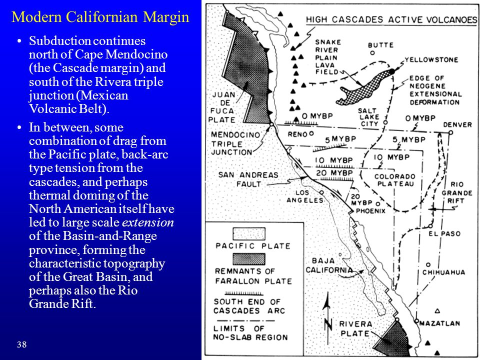 Modern Californian Margin Subduction continues north of Cape Mendocino (the Cascade margin) and south of the Rivera triple junction (Mexican Volcanic
