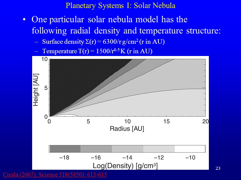 23 Planetary Systems I: Solar Nebula One particular solar nebula model has the following radial density and temperature structure: –Surface density (r