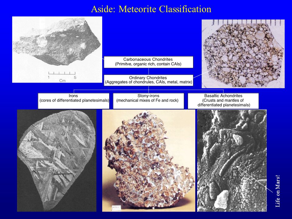26 Aside: Meteorite Classification Life on Mars!