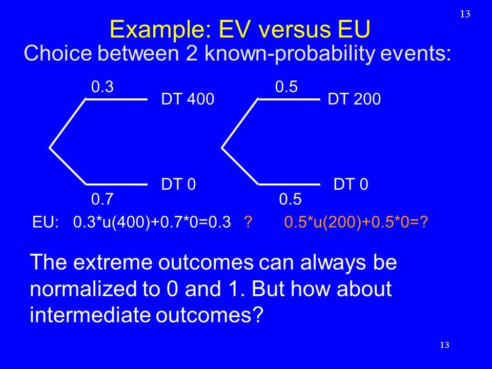 Choice between 2 known-probability events: 13 Example: EV versus EU 13 0.3 0.7 0.5 DT 400DT 200 DT 0 EU: 0.3*u(400)+0.7*0=0.3 ? 0.5*u(200)+0.5*0=? The