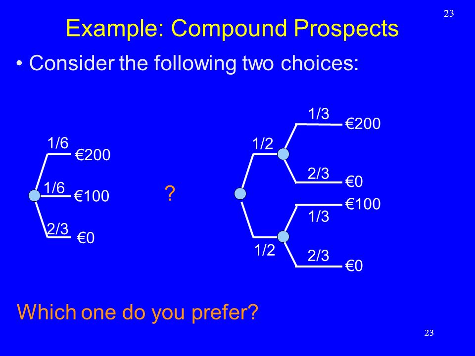 Consider the following two choices: 23 Example: Compound Prospects 23 200 0 100 0 2/3 1/3 2/3 1/3 200 100 0 1/6 2/3 ? Which one do you prefer? 1/2