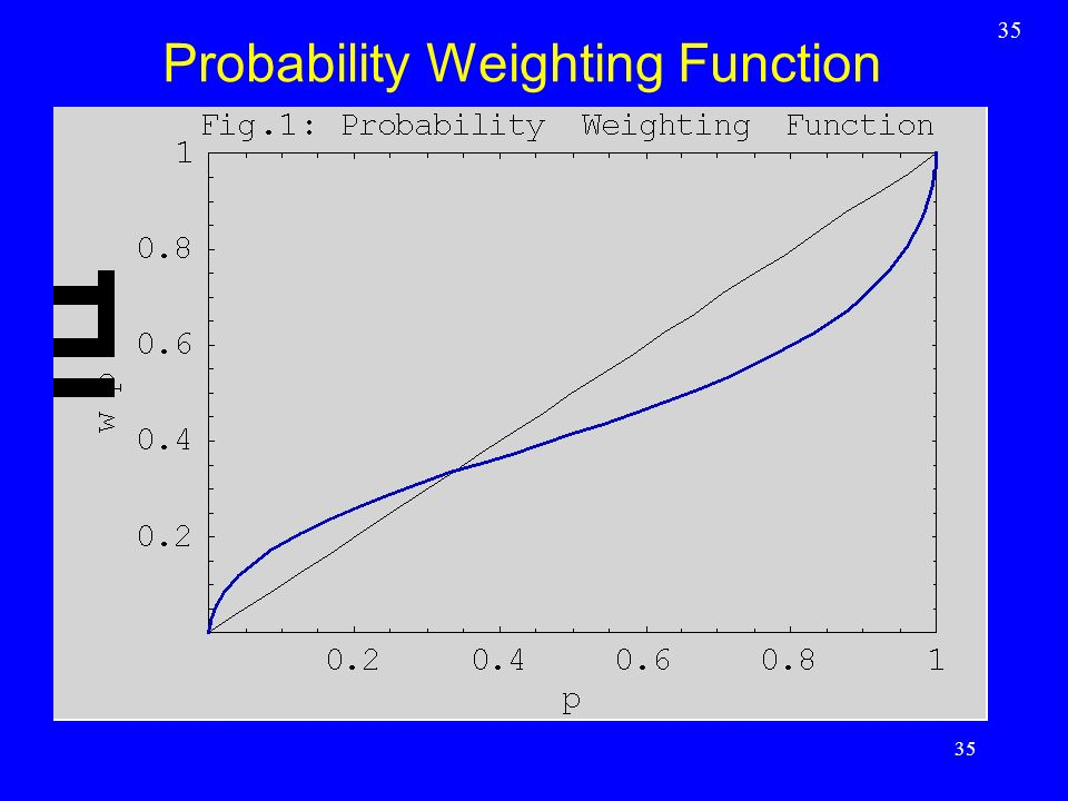 35 Probability Weighting Function 35