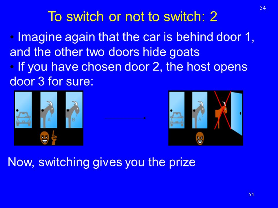 54 To switch or not to switch: 2 54 Imagine again that the car is behind door 1, and the other two doors hide goats If you have chosen door 2, the hos