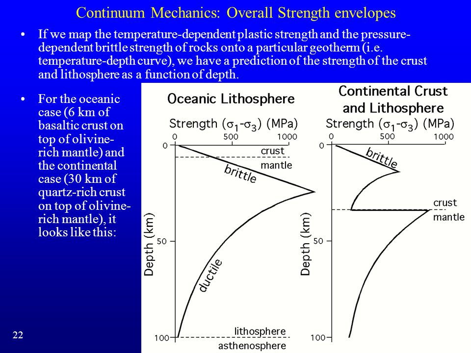 Continuum Mechanics: Overall Strength envelopes For the oceanic case (6 km of basaltic crust on top of olivine- rich mantle) and the continental case