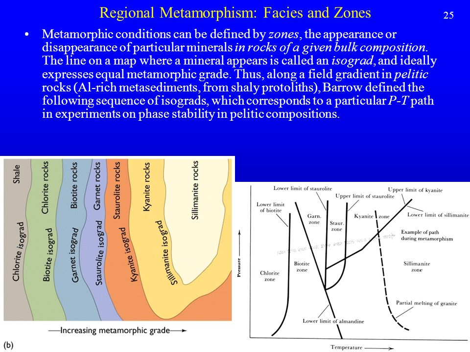 Regional Metamorphism: Facies and Zones Metamorphic conditions can be defined by zones, the appearance or disappearance of particular minerals in rock