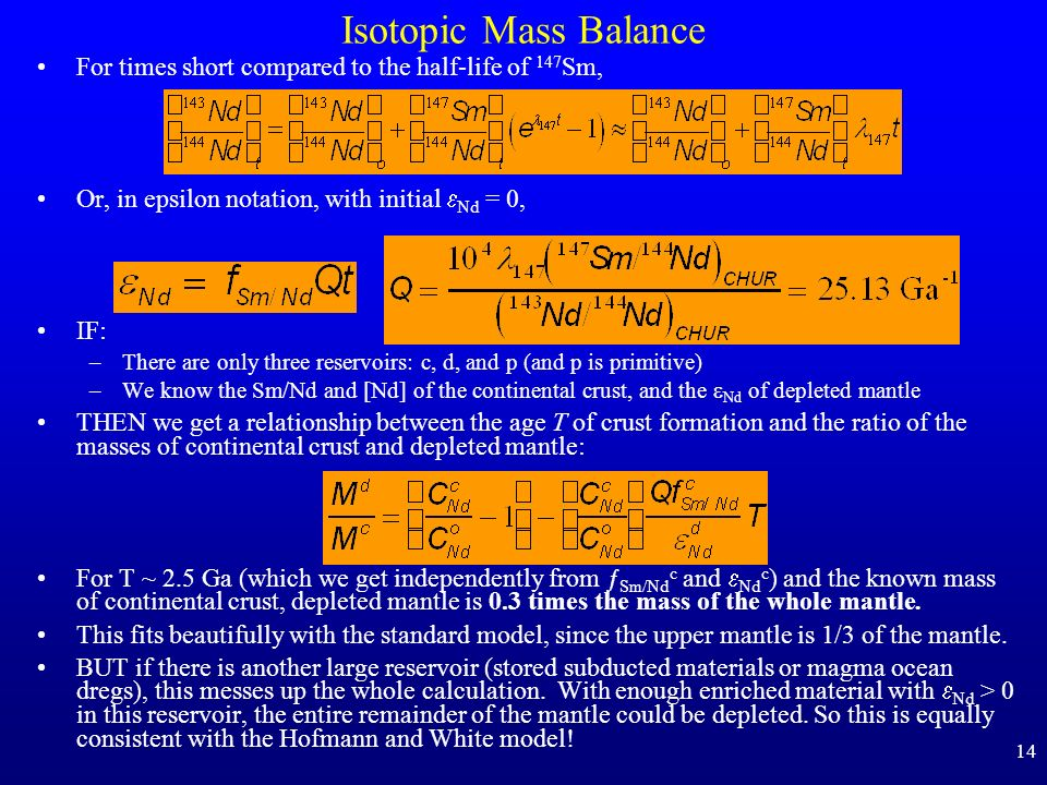 14 Isotopic Mass Balance For times short compared to the half-life of 147 Sm, Or, in epsilon notation, with initial Nd = 0, IF: –There are only three